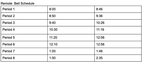 Daily Bell Schedule