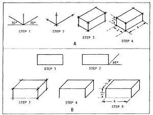 Drawing an Isometric Shape