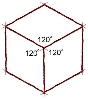 Isometric Angles