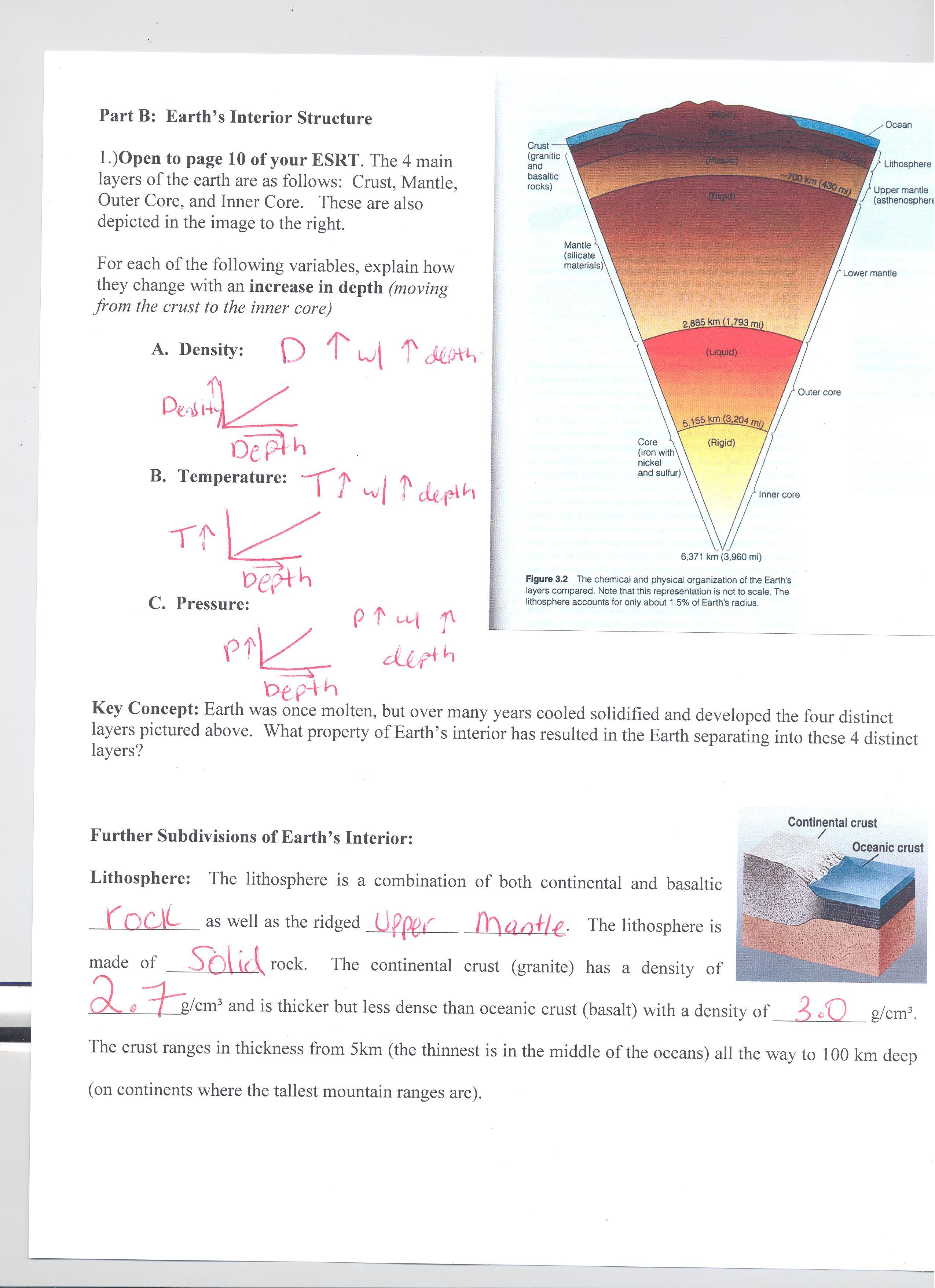 Cohn, Miquel- Science / Class Resources