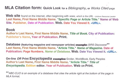 How to MLA Format Works Cited Page