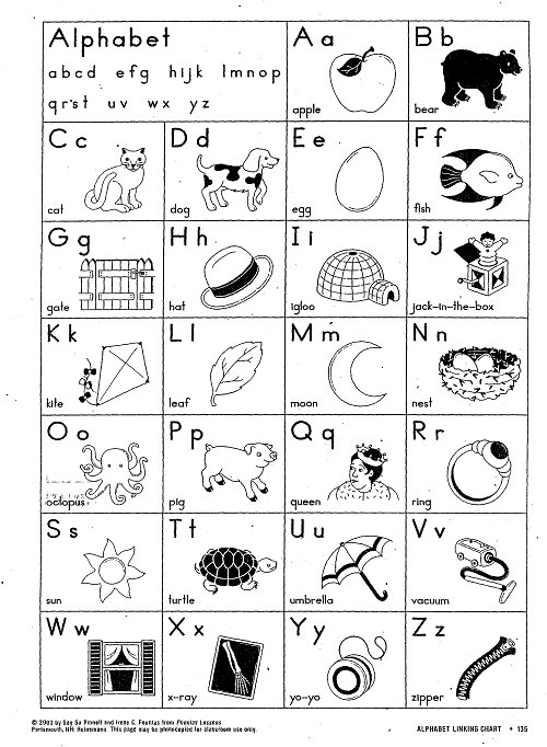 Alphabet Charts For Kindergarten Alphabet Chart
